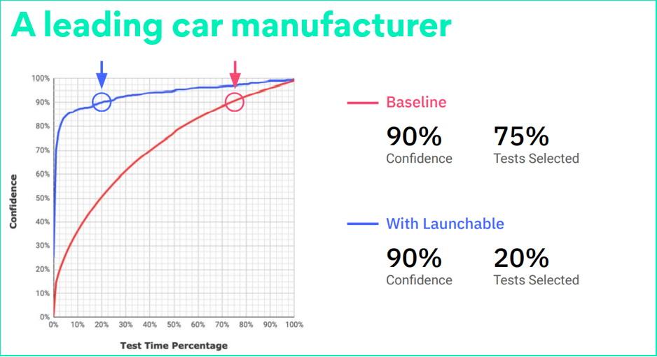 A leading car manufacturer_2