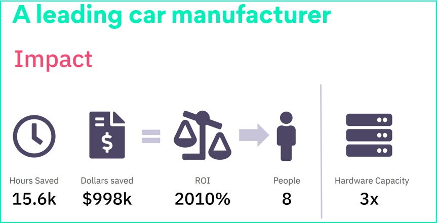 A leading car manufacturer_3