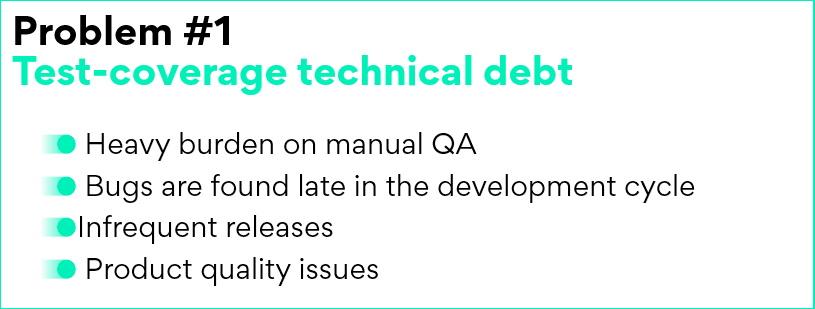 Problem 1: Test coverage technical debt