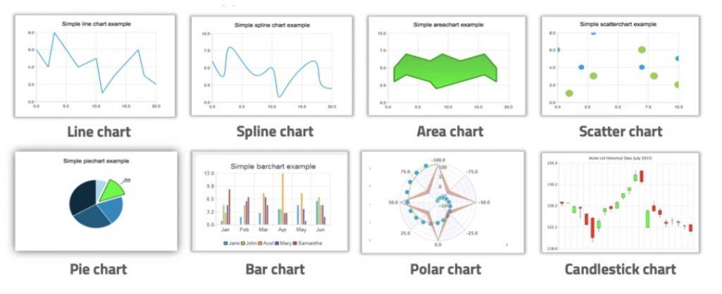 Qt charts example