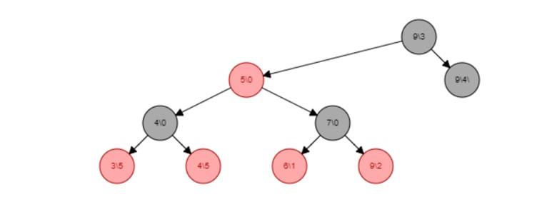 C++ map_2