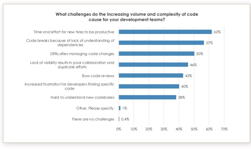 Sourcegraph - Big code challenges